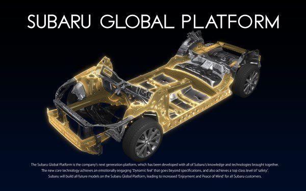 Plataforma Globar Subaru - PUNTA TACÓN TV